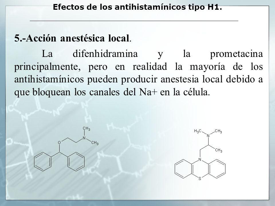Efectos de los antihistamínicos tipo H1.5.-Acción anestésica local.