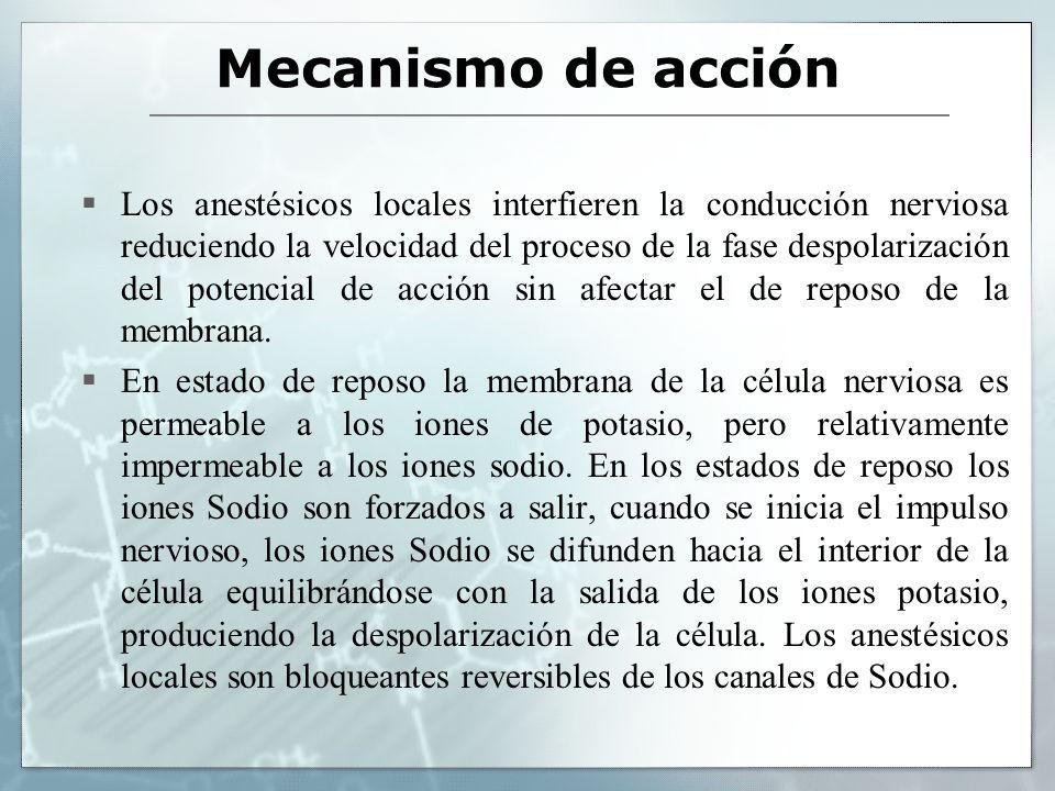 Mecanismo de acción Los anestésicos locales interfieren la conducción nerviosa reduciendo la velocidad del proceso de la fase despolarización del pote