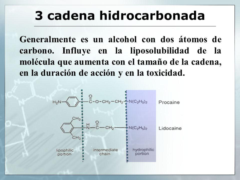 3 cadena hidrocarbonada Generalmente es un alcohol con dos átomos de carbono. Influye en la liposolubilidad de la molécula que aumenta con el tamaño d