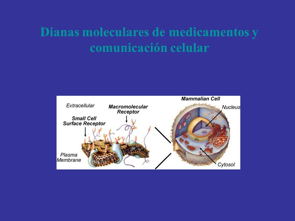 Dianas moleculares de medicamentos y comunicación celular