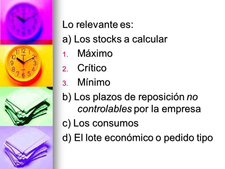 Lo relevante es: a) Los stocks a calcular 1. Máximo 2. Crítico 3. Mínimo b) Los plazos de reposición no controlables por la empresa c) Los consumos d)