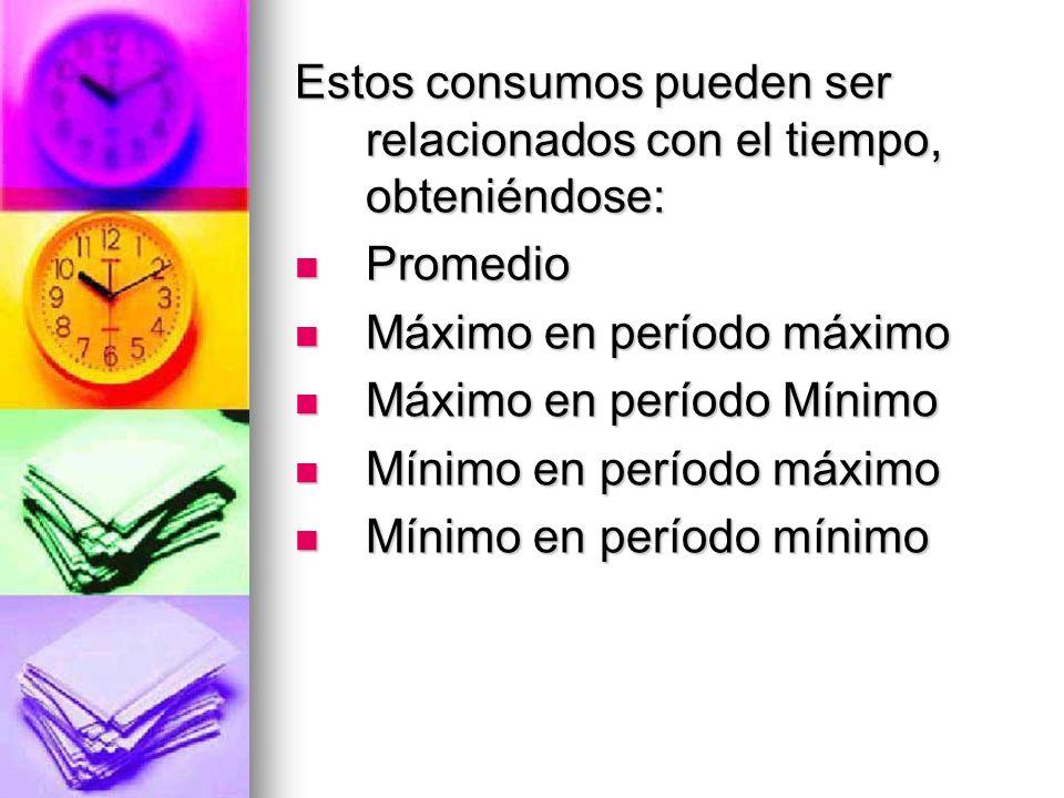 Estos consumos pueden ser relacionados con el tiempo, obteniéndose: Promedio Promedio Máximo en período máximo Máximo en período máximo Máximo en perí