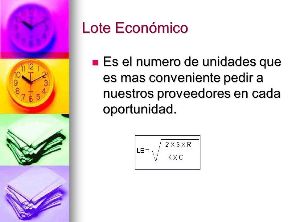 Lote Económico Es el numero de unidades que es mas conveniente pedir a nuestros proveedores en cada oportunidad. Es el numero de unidades que es mas c