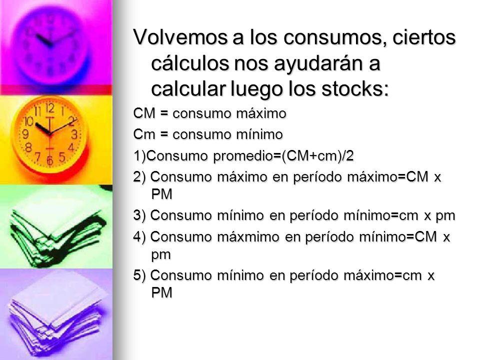 Volvemos a los consumos, ciertos cálculos nos ayudarán a calcular luego los stocks: CM = consumo máximo Cm = consumo mínimo 1)Consumo promedio=(CM+cm)