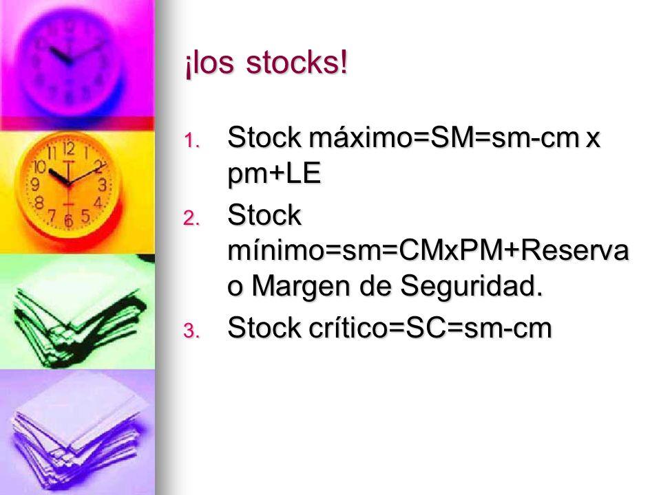 ¡los stocks! 1. Stock máximo=SM=sm-cm x pm+LE 2. Stock mínimo=sm=CMxPM+Reserva o Margen de Seguridad. 3. Stock crítico=SC=sm-cm