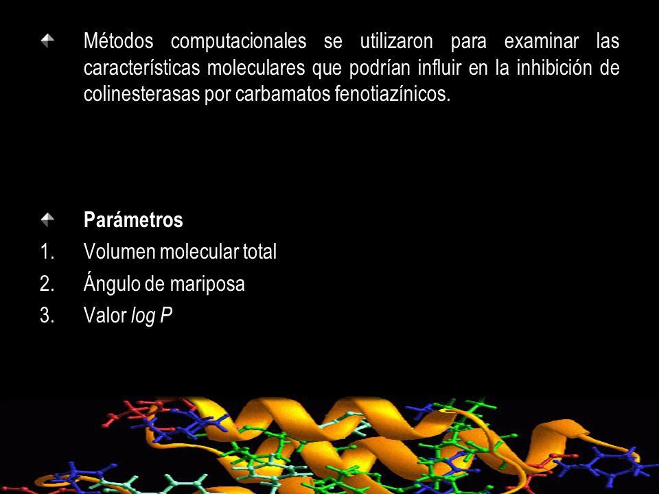 Métodos computacionales se utilizaron para examinar las características moleculares que podrían influir en la inhibición de colinesterasas por carbama
