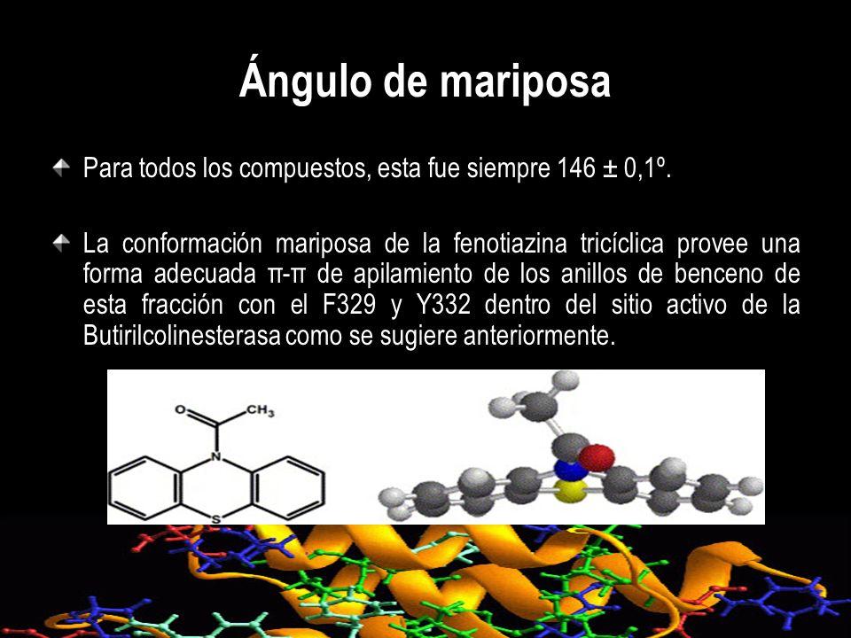 Ángulo de mariposa Para todos los compuestos, esta fue siempre 146 ± 0,1º. La conformación mariposa de la fenotiazina tricíclica provee una forma adec