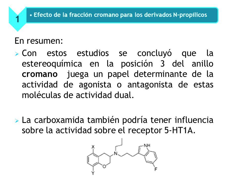 En resumen: Con estos estudios se concluyó que la estereoquímica en la posición 3 del anillo cromano juega un papel determinante de la actividad de agonista o antagonista de estas moléculas de actividad dual.