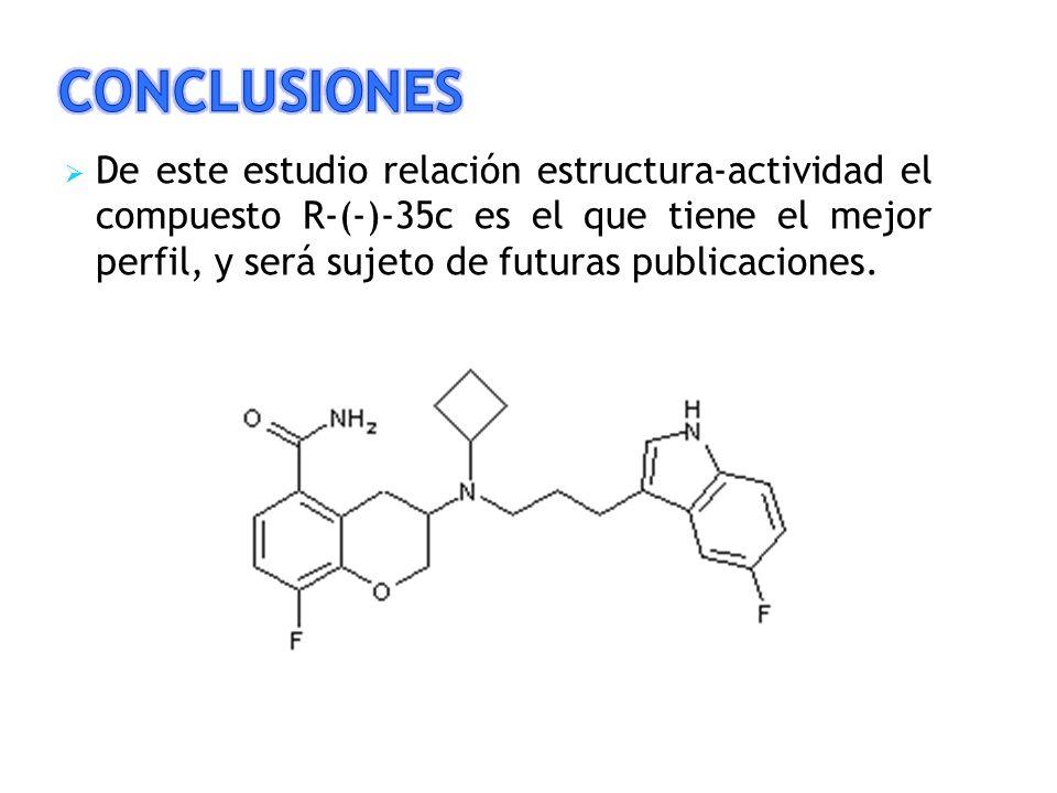 De este estudio relación estructura-actividad el compuesto R-(-)-35c es el que tiene el mejor perfil, y será sujeto de futuras publicaciones.