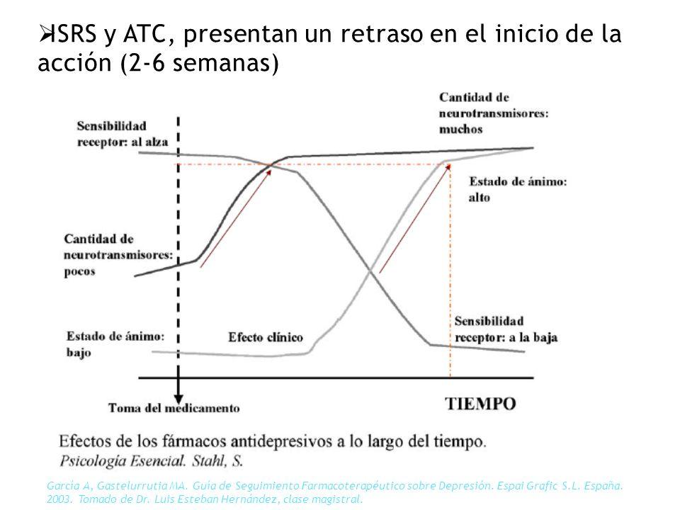 García A, Gastelurrutia MA. Guía de Seguimiento Farmacoterapéutico sobre Depresión.