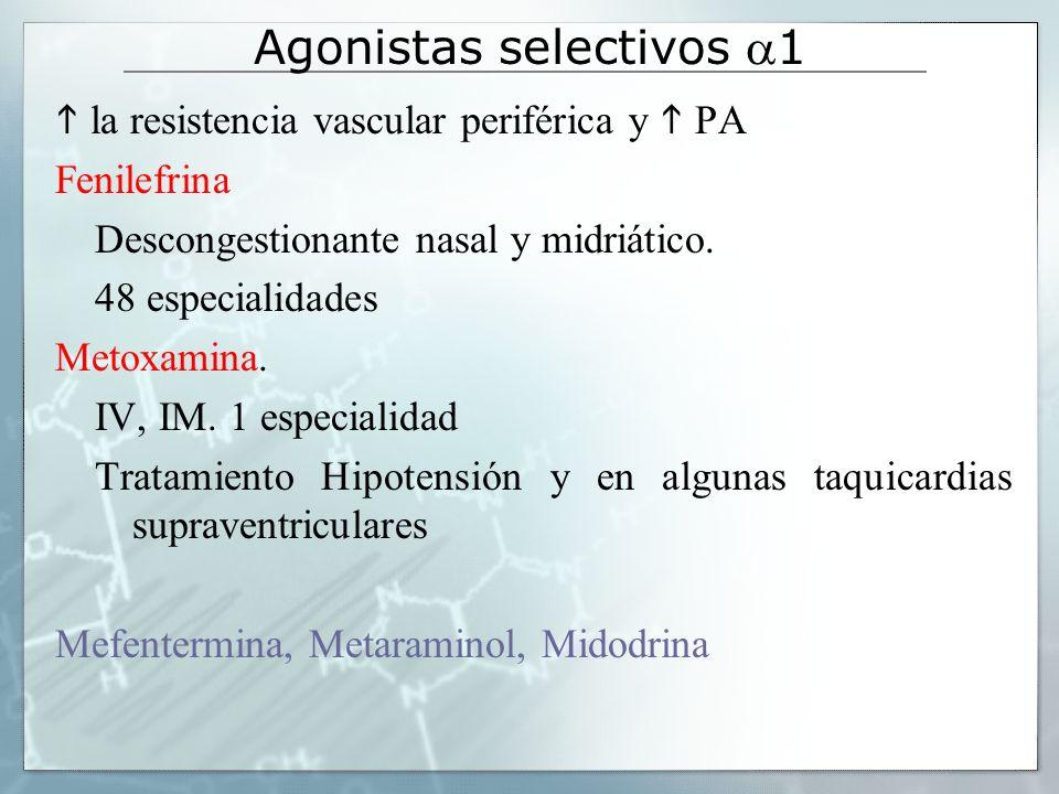 Agonistas selectivos 1 la resistencia vascular periférica y PA Fenilefrina Descongestionante nasal y midriático. 48 especialidades Metoxamina. IV, IM.