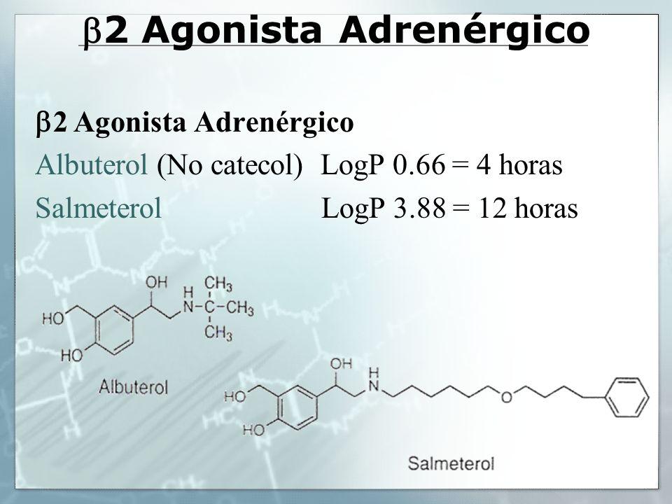 2 Agonista Adrenérgico Albuterol (No catecol) LogP 0.66 = 4 horas Salmeterol LogP 3.88 = 12 horas