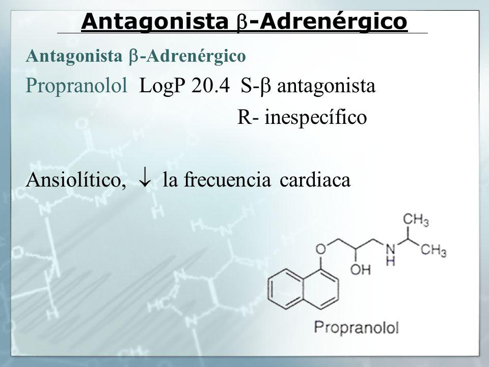 Antagonista -Adrenérgico Propranolol LogP 20.4 S- antagonista R- inespecífico Ansiolítico, la frecuencia cardiaca