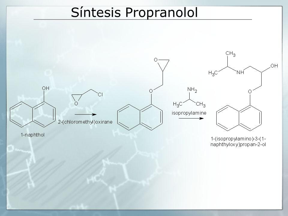 Síntesis Propranolol