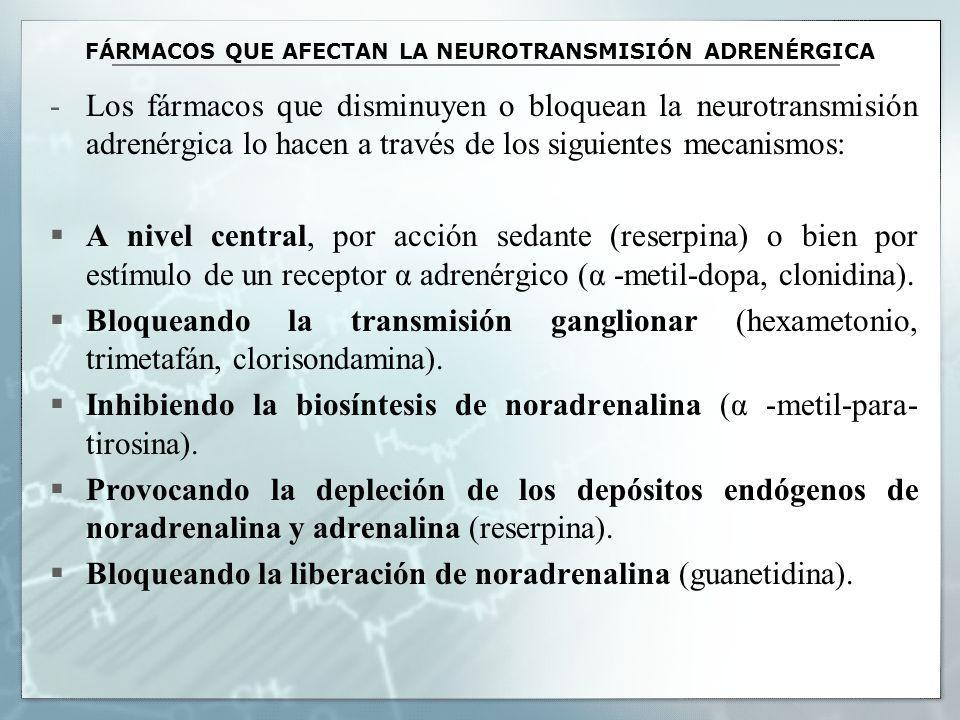 FÁRMACOS QUE AFECTAN LA NEUROTRANSMISIÓN ADRENÉRGICA -Los fármacos que disminuyen o bloquean la neurotransmisión adrenérgica lo hacen a través de los