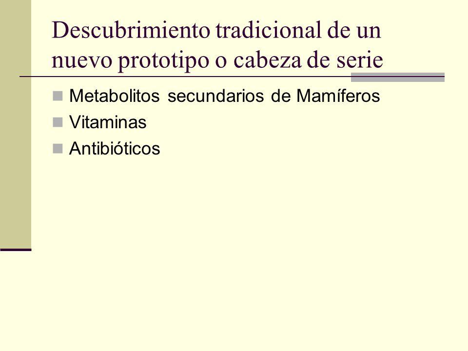 Descubrimiento tradicional de un nuevo prototipo o cabeza de serie Metabolitos secundarios de Mamíferos Vitaminas Antibióticos
