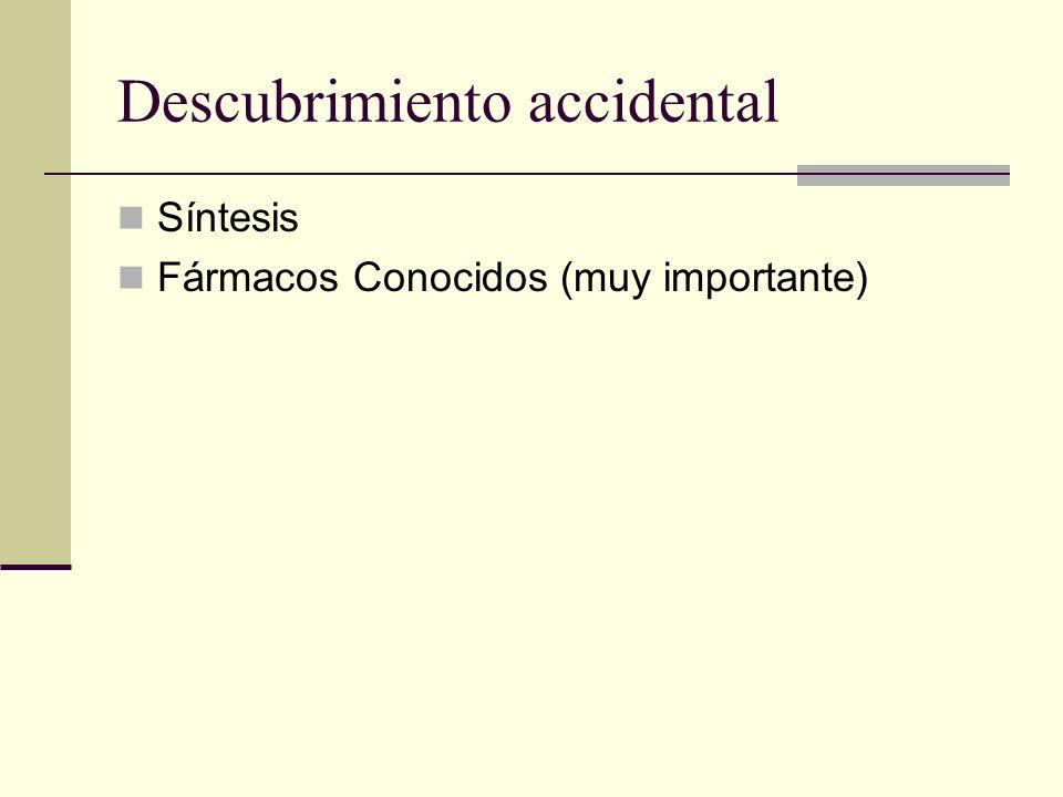 Descubrimiento accidental Síntesis Fármacos Conocidos (muy importante)
