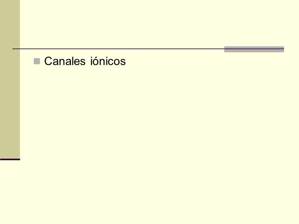 Canales iónicos
