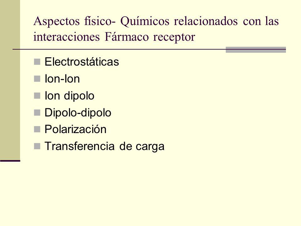 Aspectos físico- Químicos relacionados con las interacciones Fármaco receptor Electrostáticas Ion-Ion Ion dipolo Dipolo-dipolo Polarización Transferen