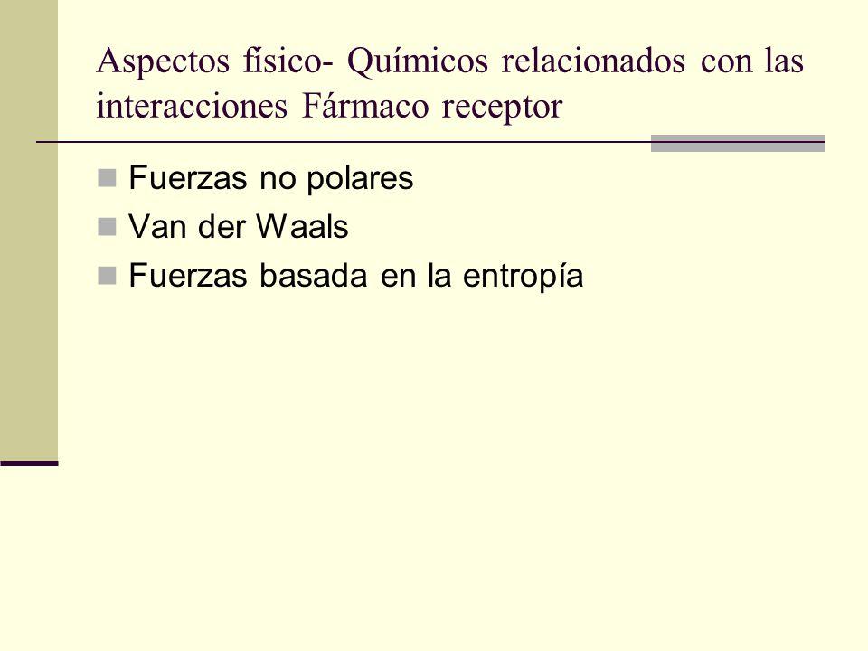 Aspectos físico- Químicos relacionados con las interacciones Fármaco receptor Fuerzas no polares Van der Waals Fuerzas basada en la entropía