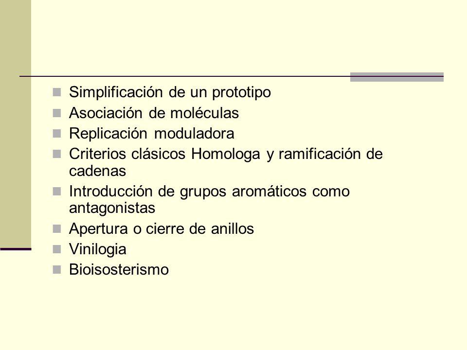 Simplificación de un prototipo Asociación de moléculas Replicación moduladora Criterios clásicos Homologa y ramificación de cadenas Introducción de gr