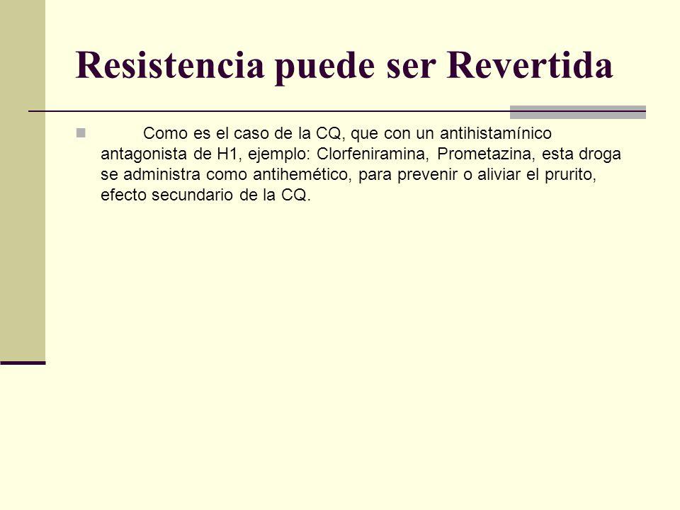Resistencia puede ser Revertida Como es el caso de la CQ, que con un antihistamínico antagonista de H1, ejemplo: Clorfeniramina, Prometazina, esta dro