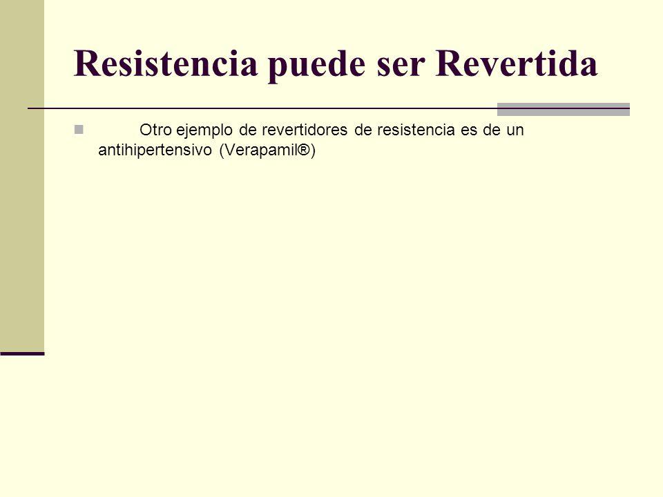 Resistencia puede ser Revertida Otro ejemplo de revertidores de resistencia es de un antihipertensivo (Verapamil®)