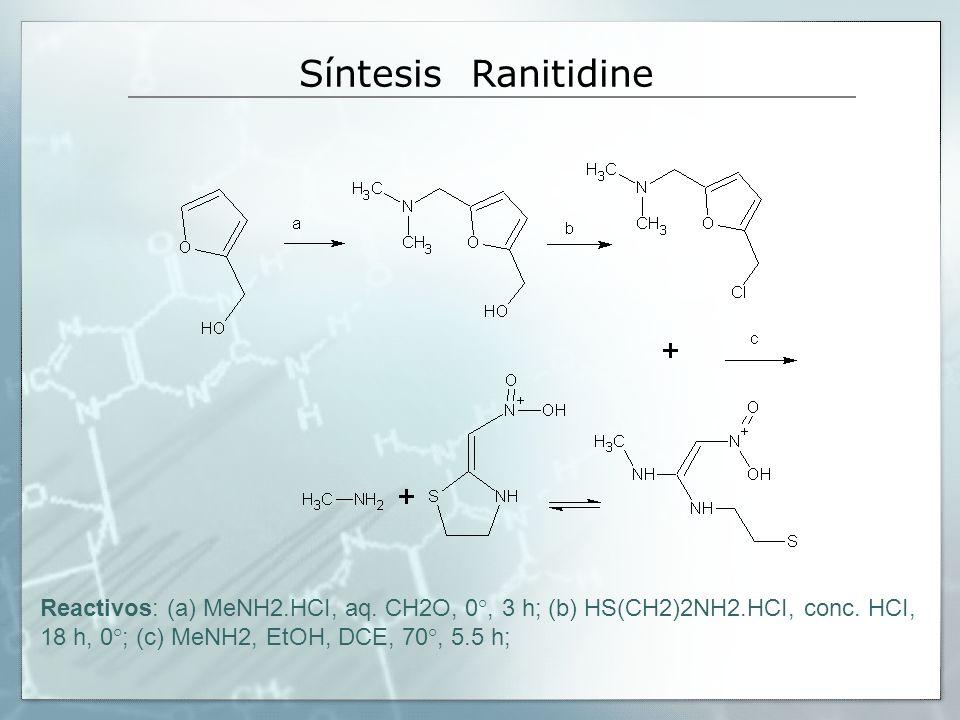 Síntesis Ranitidine Reactivos: (a) MeNH2.HCI, aq. CH2O, 0°, 3 h; (b) HS(CH2)2NH2.HCI, conc. HCI, 18 h, 0°; (c) MeNH2, EtOH, DCE, 70°, 5.5 h;