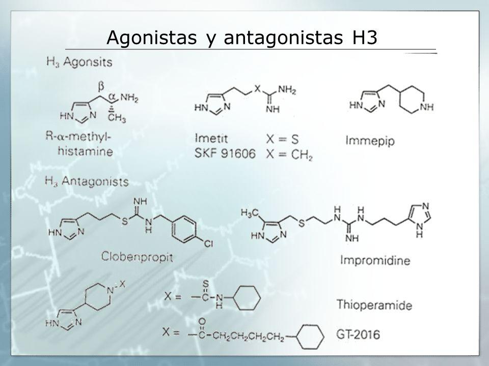 Agonistas y antagonistas H3