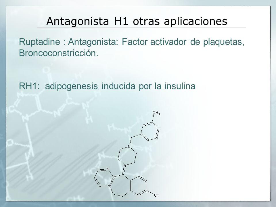 Antagonista H1 otras aplicaciones Ruptadine : Antagonista: Factor activador de plaquetas, Broncoconstricción. RH1: adipogenesis inducida por la insuli