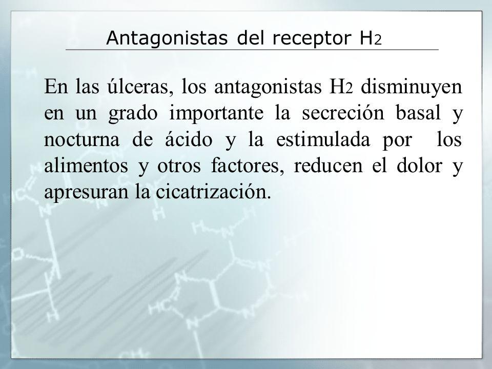 Antihistamínicos tipo H 2 Fármacos mas utilizados: Cimetidina, Ranitidina, Famotidina.