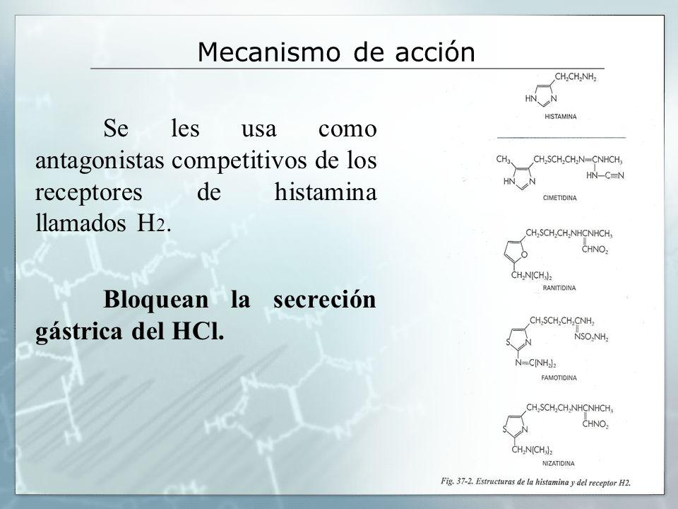 Mecanismo de acción Se les usa como antagonistas competitivos de los receptores de histamina llamados H 2. Bloquean la secreción gástrica del HCl.