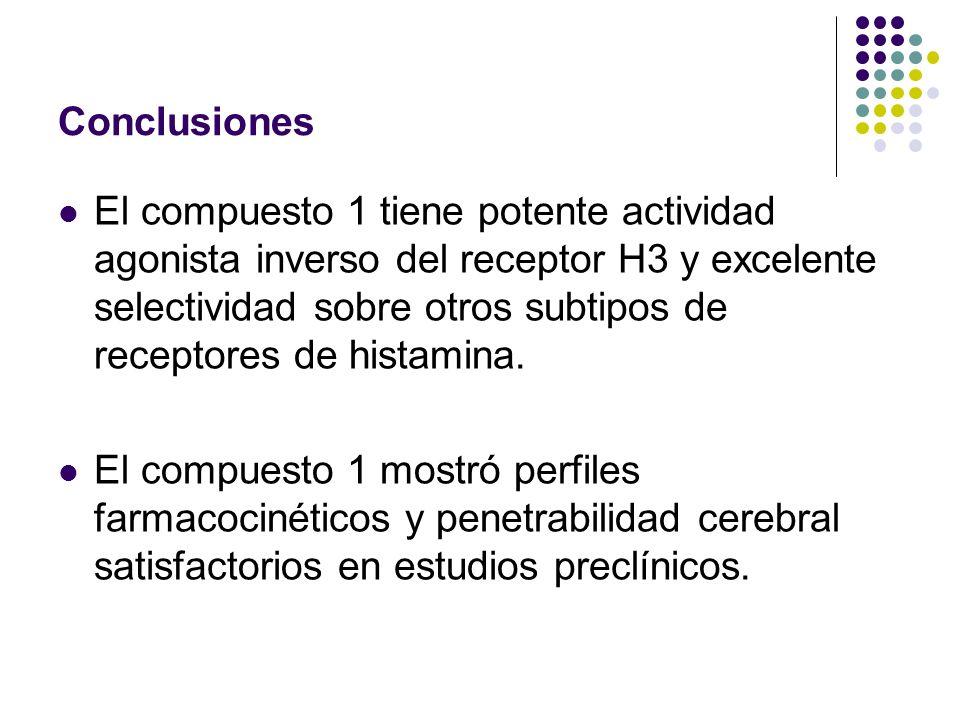 El compuesto 1 tiene potente actividad agonista inverso del receptor H3 y excelente selectividad sobre otros subtipos de receptores de histamina.