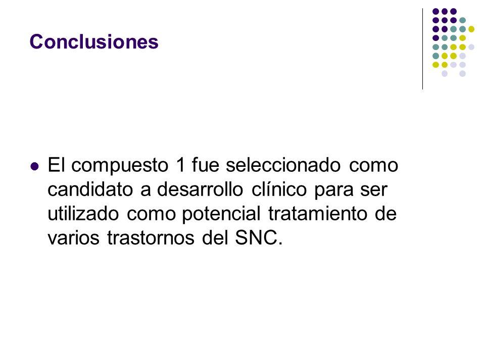 El compuesto 1 fue seleccionado como candidato a desarrollo clínico para ser utilizado como potencial tratamiento de varios trastornos del SNC.