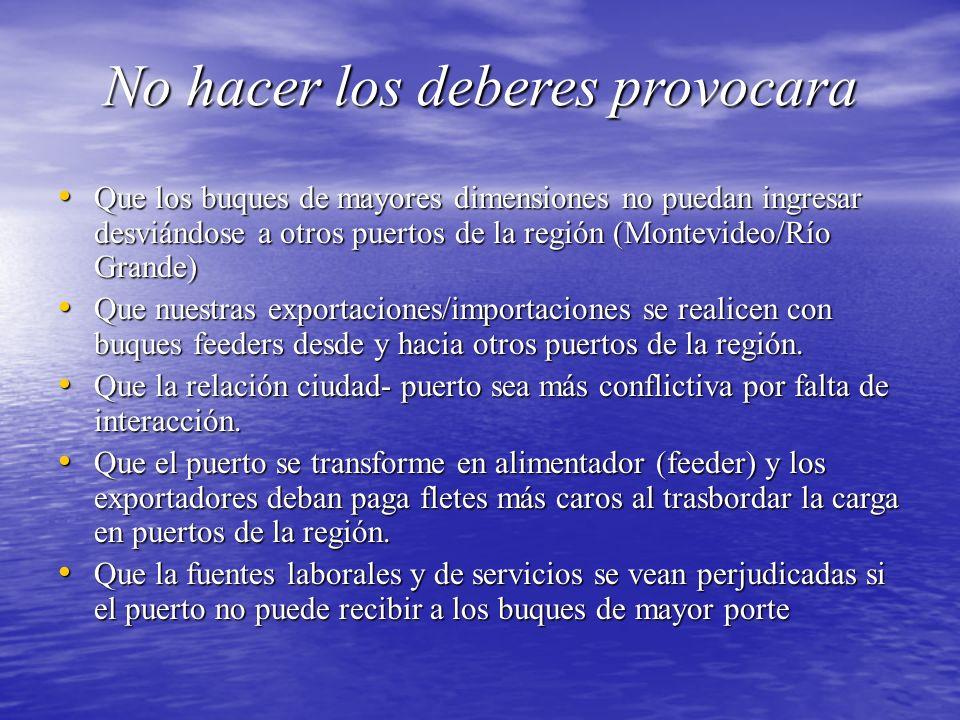 No hacer los deberes provocara Que los buques de mayores dimensiones no puedan ingresar desviándose a otros puertos de la región (Montevideo/Río Grand