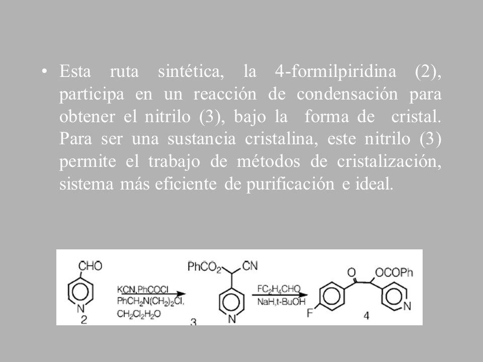 Esta ruta sintética, la 4-formilpiridina (2), participa en un reacción de condensación para obtener el nitrilo (3), bajo la forma de cristal. Para ser