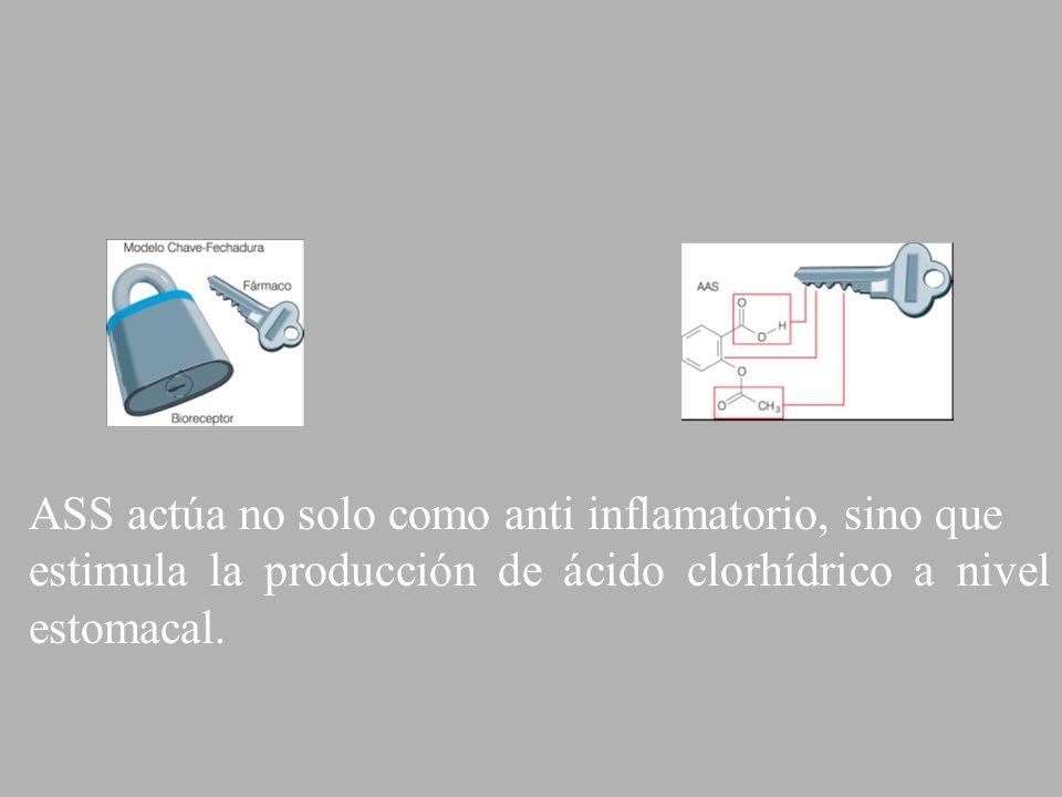 ASS actúa no solo como anti inflamatorio, sino que estimula la producción de ácido clorhídrico a nivel estomacal.