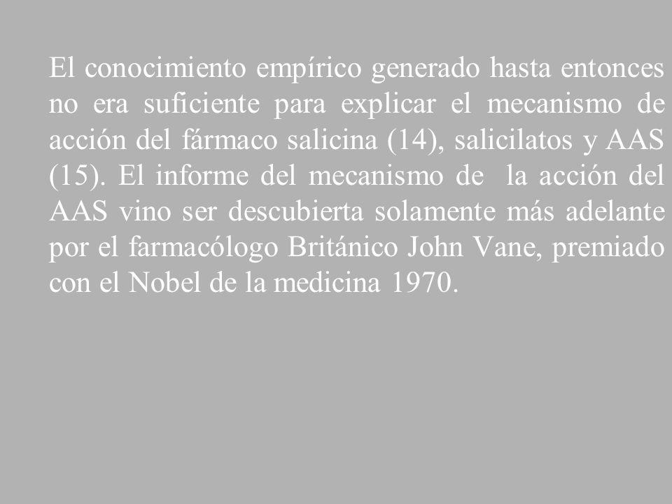 El conocimiento empírico generado hasta entonces no era suficiente para explicar el mecanismo de acción del fármaco salicina (14), salicilatos y AAS (