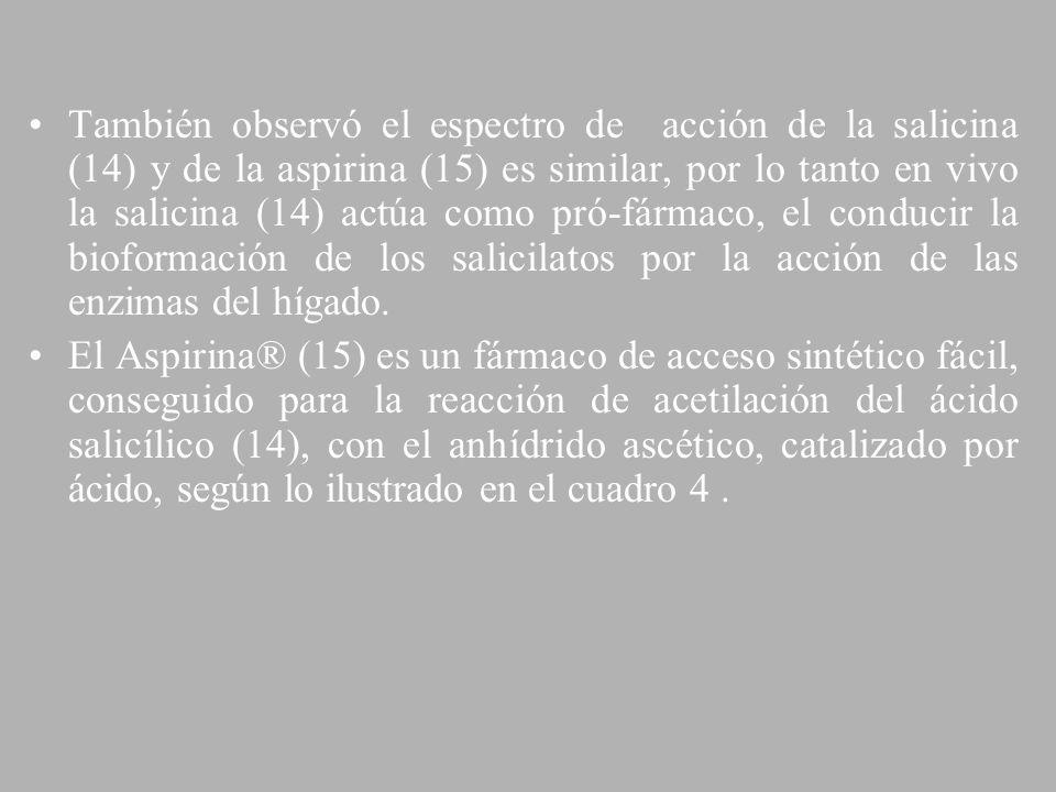 También observó el espectro de acción de la salicina (14) y de la aspirina (15) es similar, por lo tanto en vivo la salicina (14) actúa como pró-fárma