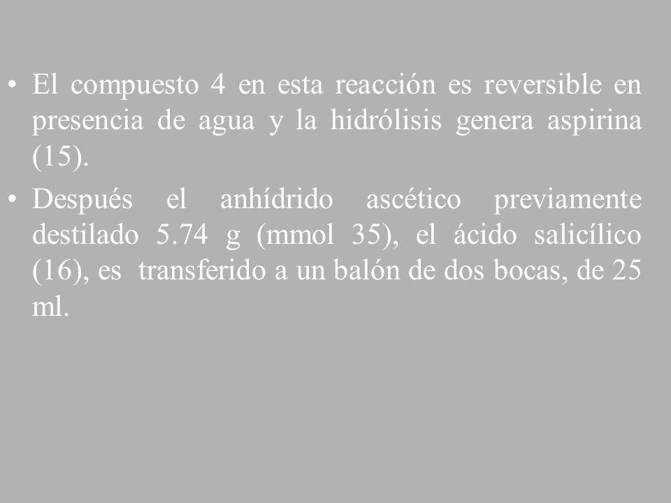 El compuesto 4 en esta reacción es reversible en presencia de agua y la hidrólisis genera aspirina (15). Después el anhídrido ascético previamente des