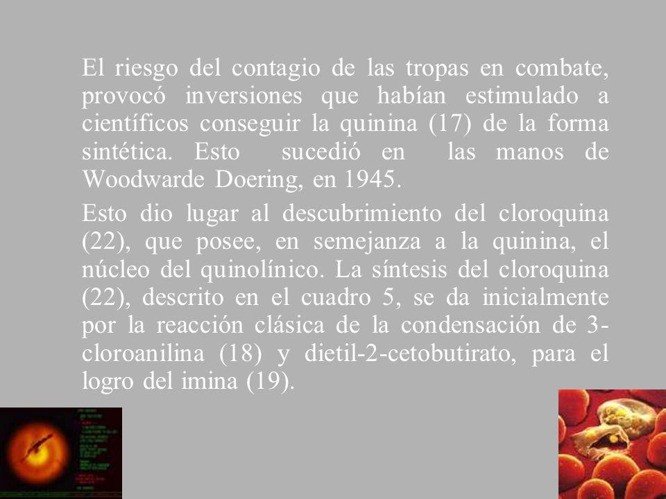 El riesgo del contagio de las tropas en combate, provocó inversiones que habían estimulado a científicos conseguir la quinina (17) de la forma sintéti