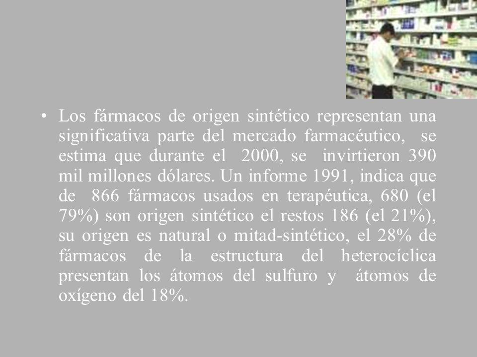 Los fármacos de origen sintético representan una significativa parte del mercado farmacéutico, se estima que durante el 2000, se invirtieron 390 mil m