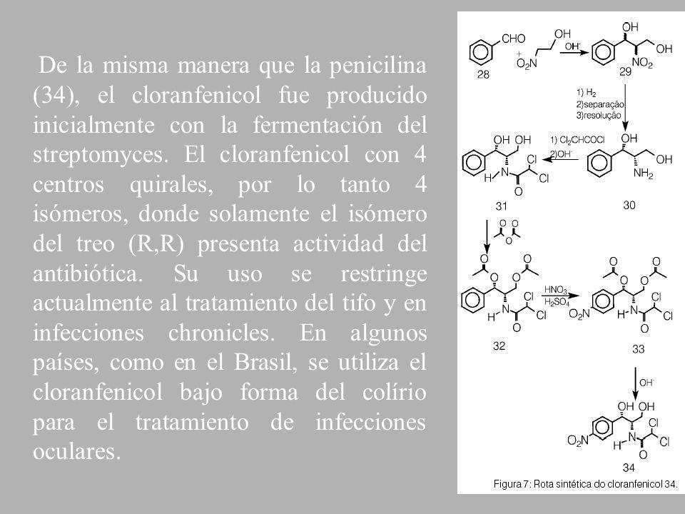 De la misma manera que la penicilina (34), el cloranfenicol fue producido inicialmente con la fermentación del streptomyces. El cloranfenicol con 4 ce