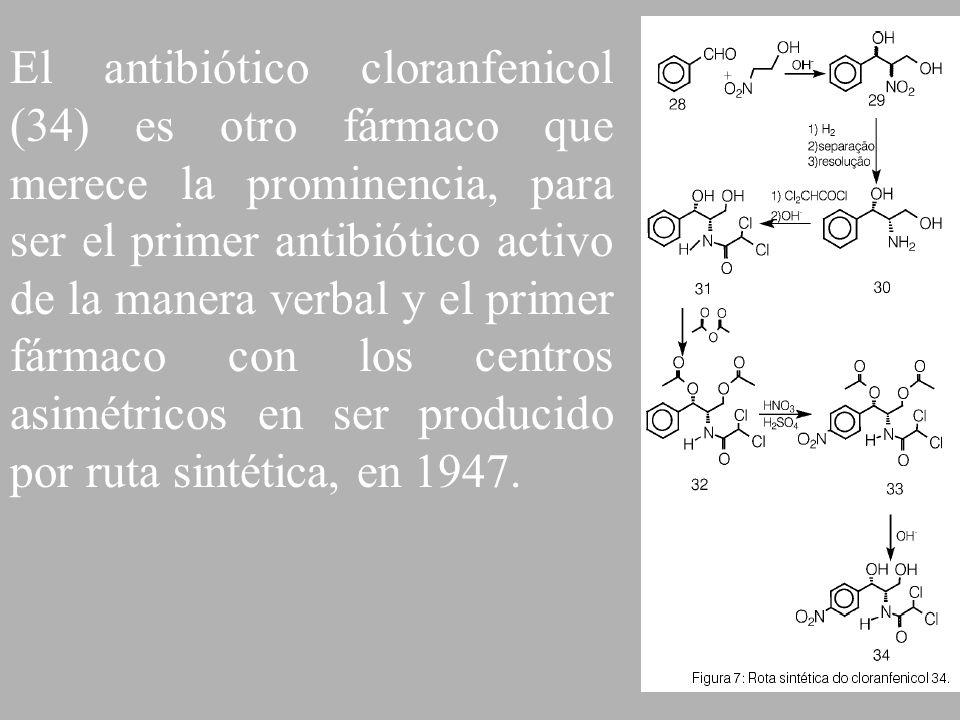 El antibiótico cloranfenicol (34) es otro fármaco que merece la prominencia, para ser el primer antibiótico activo de la manera verbal y el primer fár