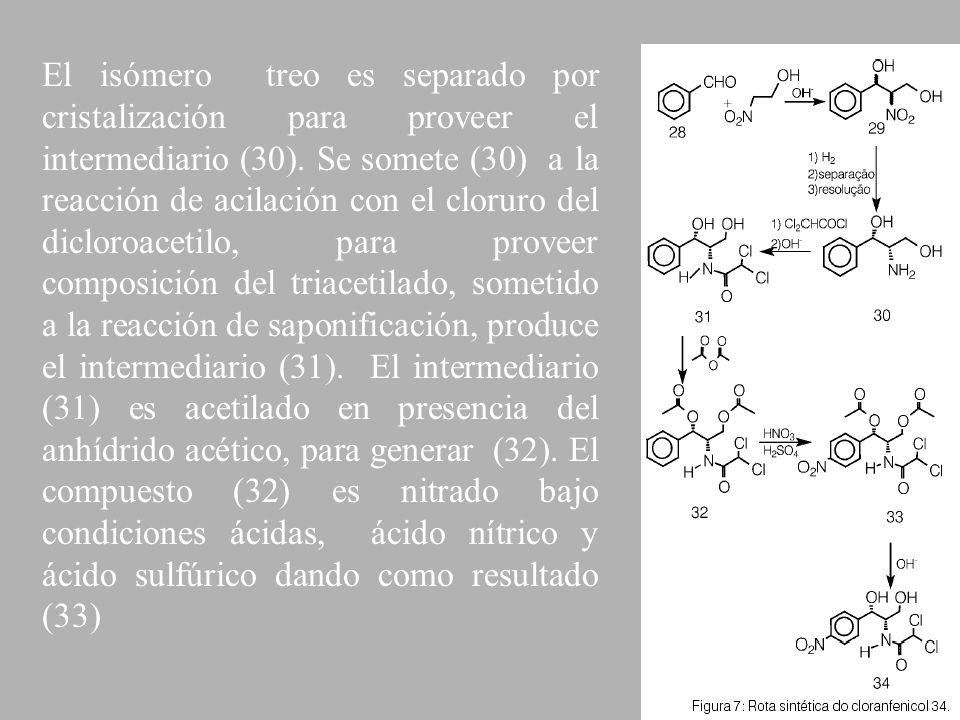 El isómero treo es separado por cristalización para proveer el intermediario (30). Se somete (30) a la reacción de acilación con el cloruro del diclor