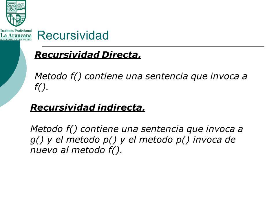 Recursividad Recursividad Directa. Metodo f() contiene una sentencia que invoca a f(). Recursividad indirecta. Metodo f() contiene una sentencia que i