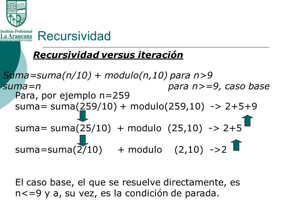Recursividad Para, por ejemplo n=259 suma= suma(259/10) + modulo(259,10) -> 2+5+9 suma= suma(25/10) + modulo (25,10) -> 2+5 suma=suma(2/10) + modulo (