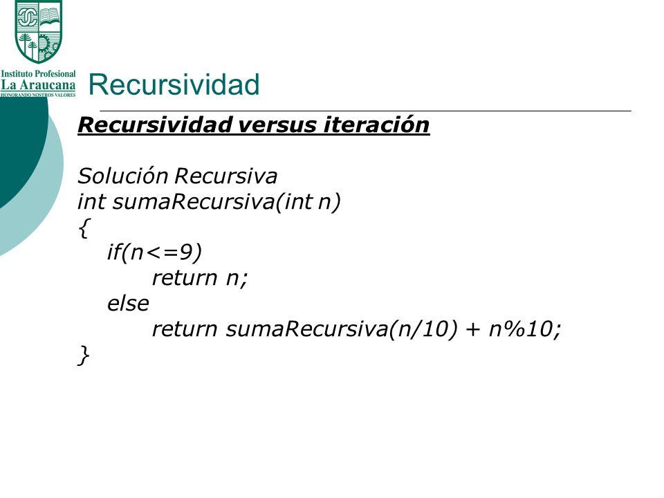 Recursividad Recursividad versus iteración Solución Iterativa int sumaIterativa(int n) { int suma=0; while(n>9) { suma=suma + n%10; n=n/10; } return (suma+n); }