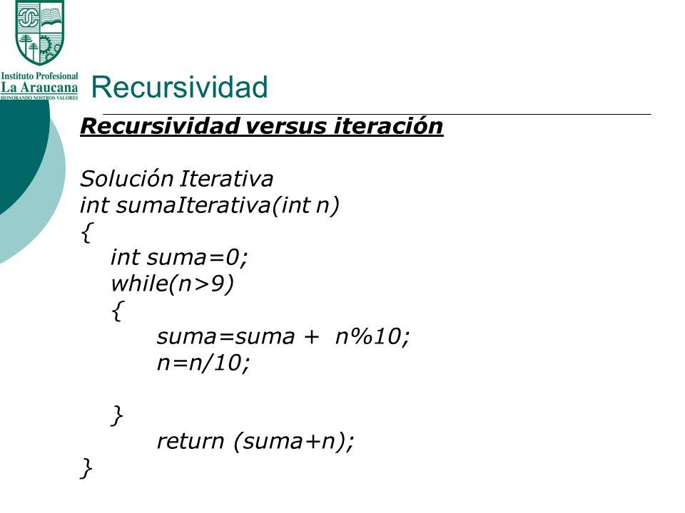 Recursividad Recursividad versus iteración Solución Iterativa int sumaIterativa(int n) { int suma=0; while(n>9) { suma=suma + n%10; n=n/10; } return (