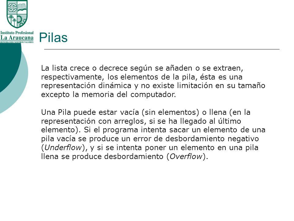 Pilas - Especificación S = Pila, X = Dato, p= Puntero Crear PilaInicializa la Pila.